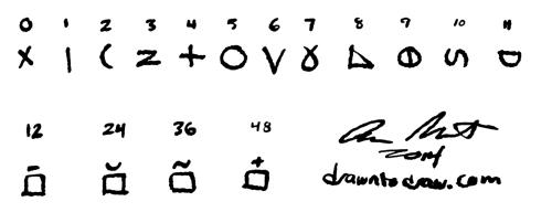 alphanumerics 004